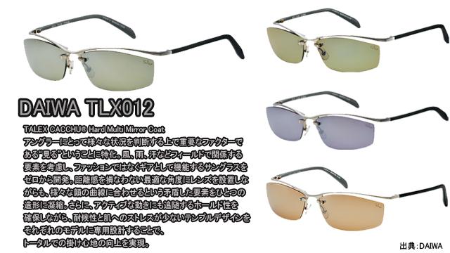 DAIWA-TLX012
